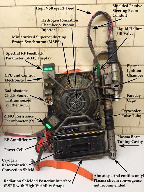 new-proton-pack