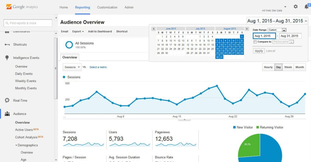 Google-Analytics-Change-Time-Period