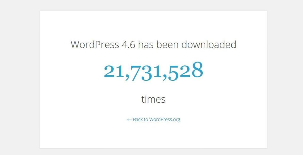 number of wordpress downloads