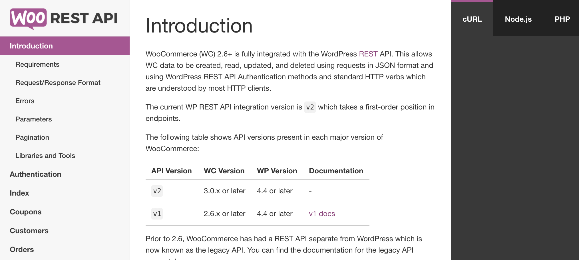 WooCommerce API Documentation