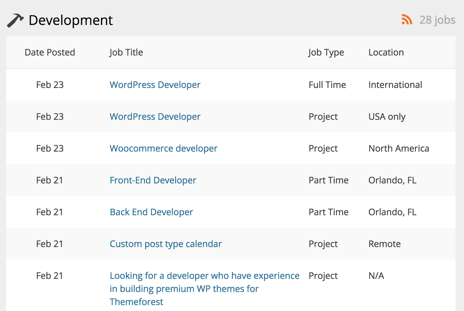 The WordPress Jobs website.