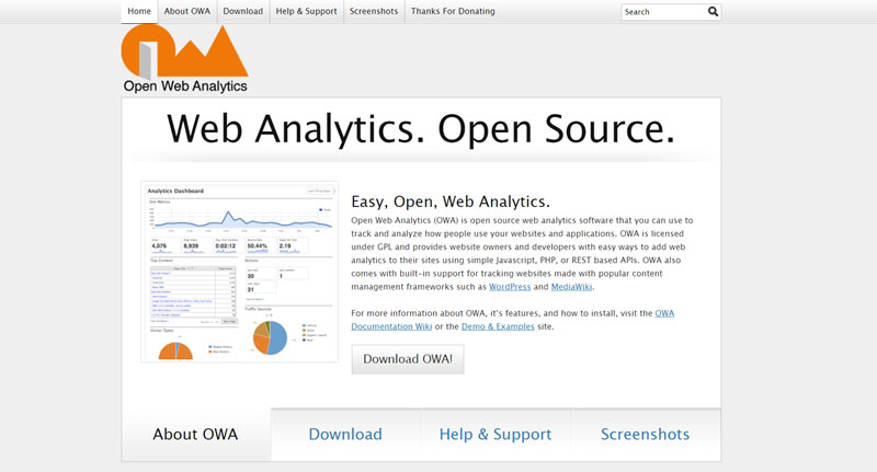 open web analytics a google analytics alternative