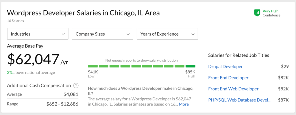 Search results for WordPress developer salaries on Glassdoor.