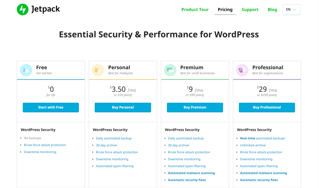 The Jetpack pricing table, which is based on a recurring pricing model.