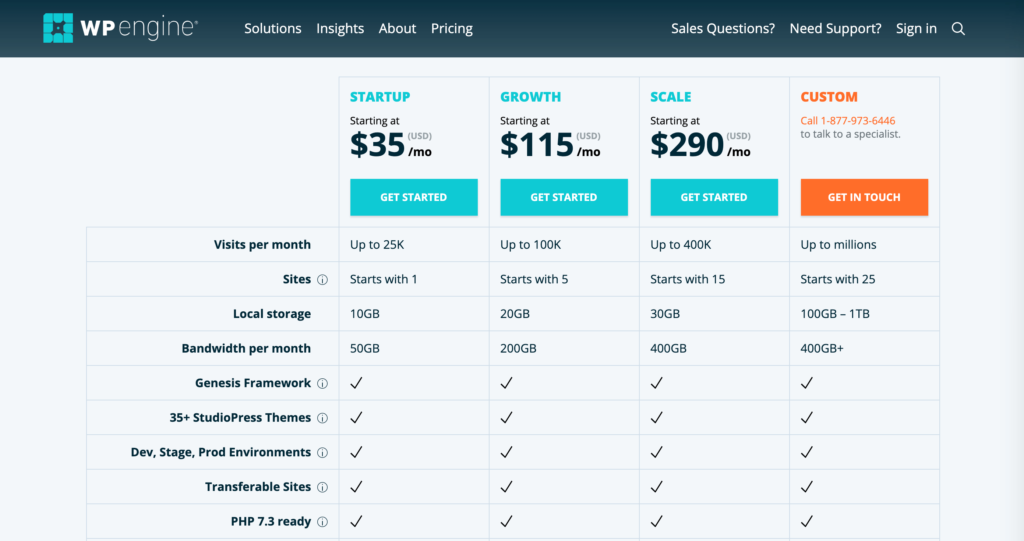 The WP Engine pricing table, which shows a tiered pricing model.