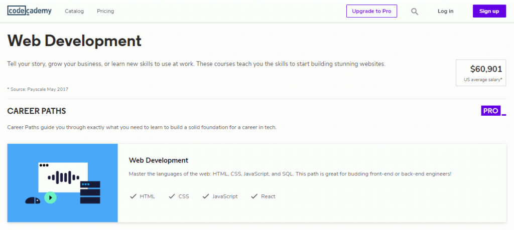 The Codecademy web development courses.