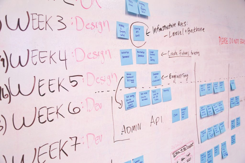 project planning on whiteboard is part of good programming habits