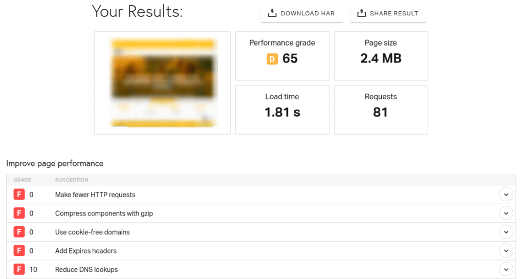 Pingdom Tools speed results.
