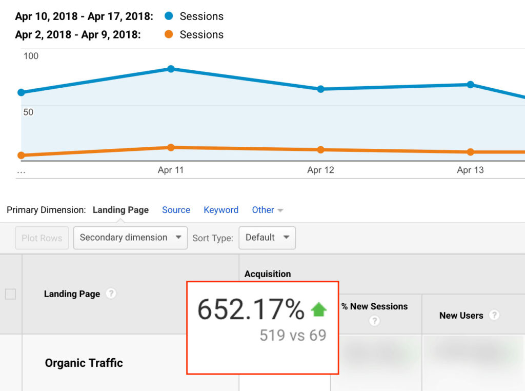 backlinko seo case study