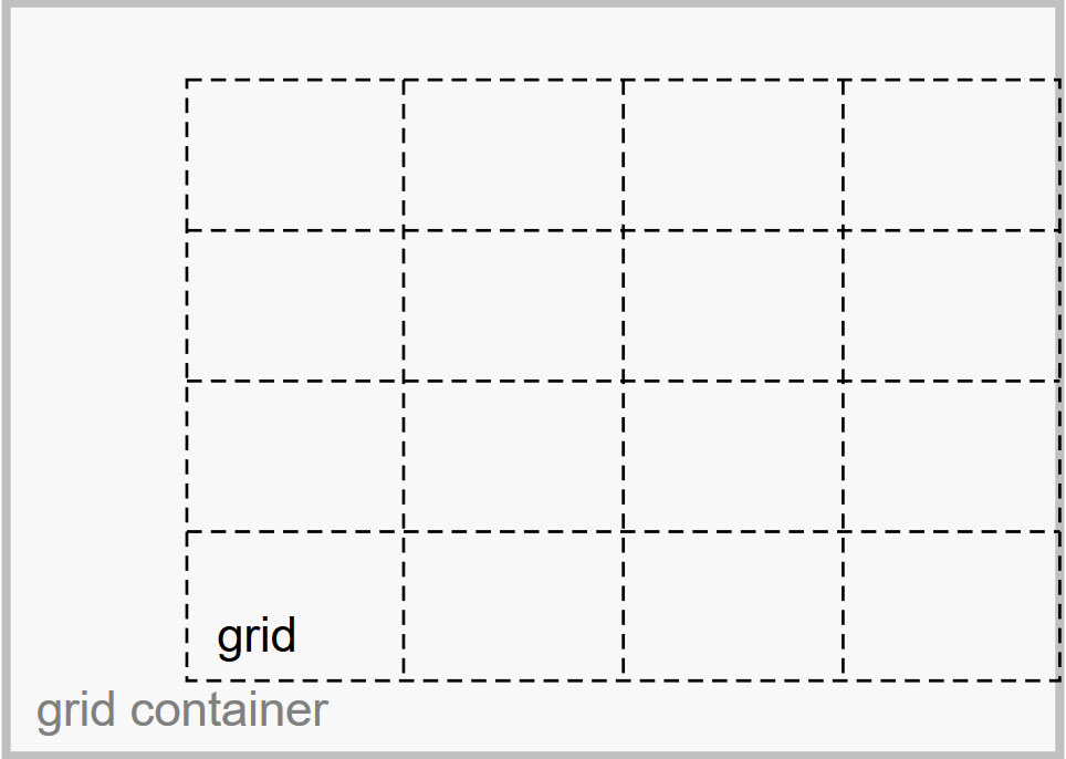 CSS Grid Tutorial: Beginner's Data to Creating Layouts With Grid thumbnail