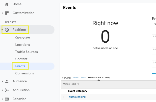 The Realtime Events page on Google Analytics.